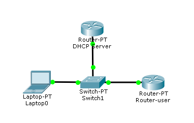 Setting dhcp server pada cisco tetesan air hujan for Cisco show pool dhcp